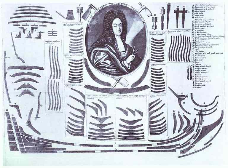 Portrait of I. M. Golovin - Alexey Zubov