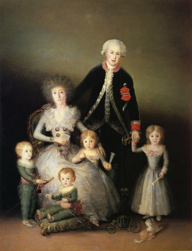 The Duke of Osuna and his Family - Francisco Goya