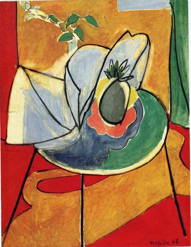 The Pinapple - Henri Matisse