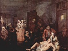 The Madhouse — William Hogarth